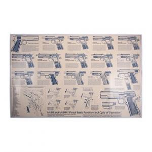 Image of Heritage Gun Books Jerry Kuhnhausen M1911 Wall Chart