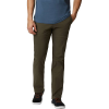 Mountain Hardwear Men's Hardwear AP Pant - 36x30 - Ridgeline