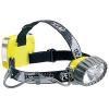 photo: Petzl Duo LED 5