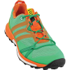 Adidas Women's Terrex Agravic Shoe